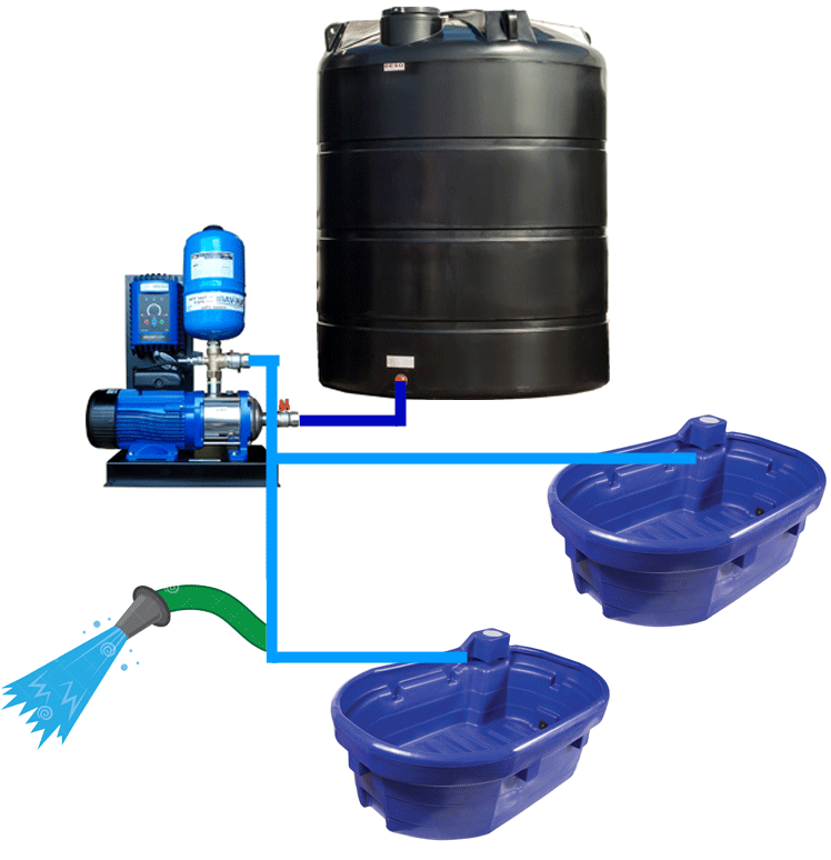 dairy water pumping system